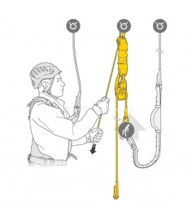 PETZL JAG CLIMBING RESCUE KIT
